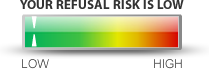 Refusal Risk Meter® Check your risk of refusal before filing