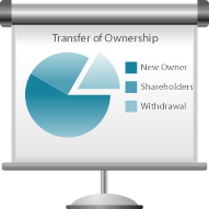 Transfer Trademark Ownership